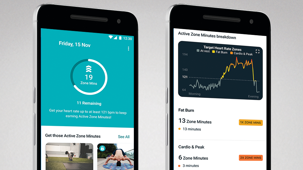 Fitbit Active Zone Minutes